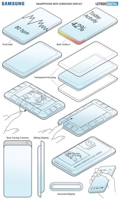 Patente de dos pantallas y cuerpo deslizante