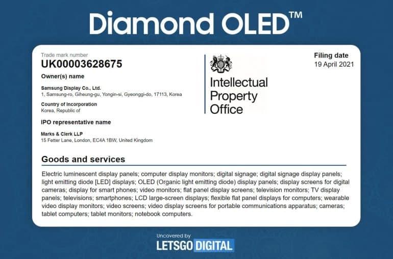 Samsung diamond OLED Lets Go Digital
