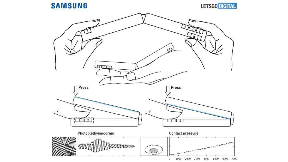 Patente Sensores Samsung plegable